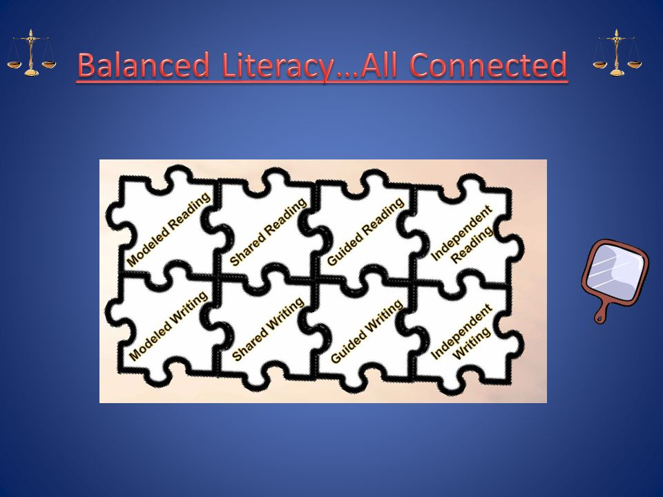 Balanced Literacy…All Connected