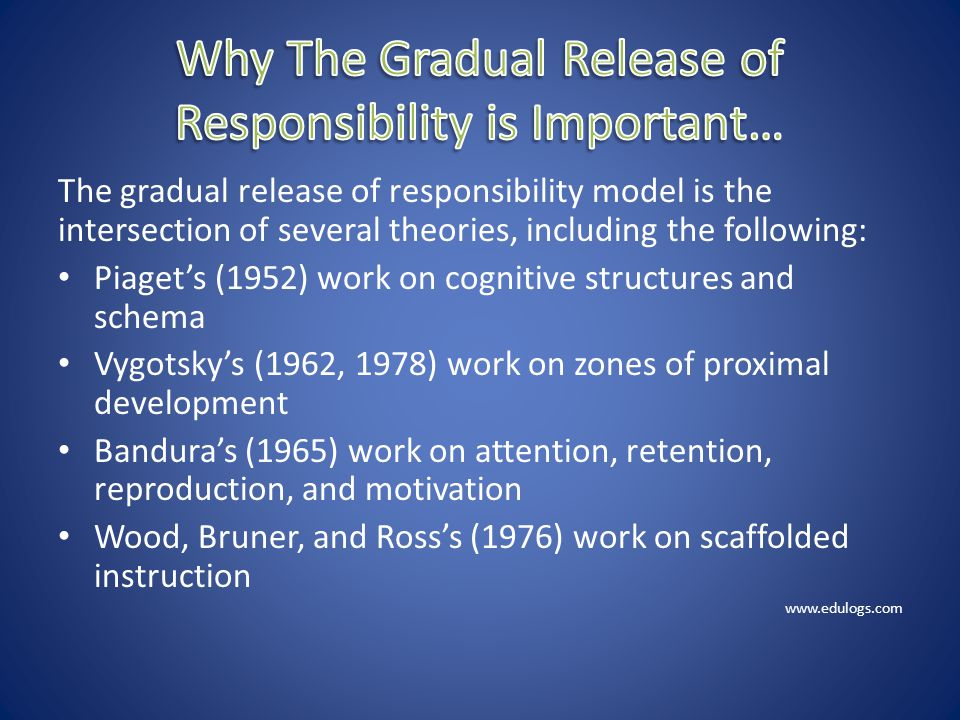 Why The Gradual Release of Responsibility is Important…