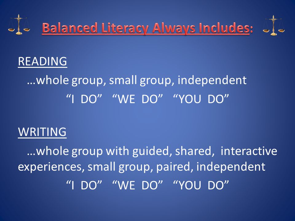Balanced Literacy Always Includes: