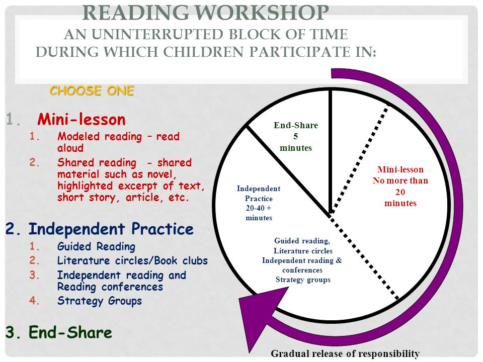 Reading Workshop an uninterrupted block of time during which children participate in: