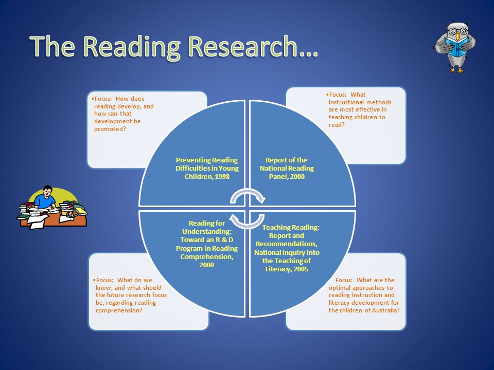 The Reading Research… Focus: What are the optimal approaches to reading instruction and literacy development for the children of Australia