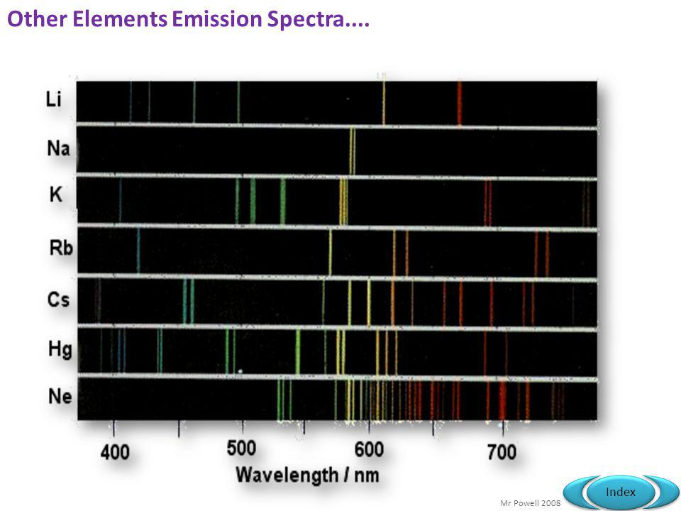 Other Elements Emission Spectra....