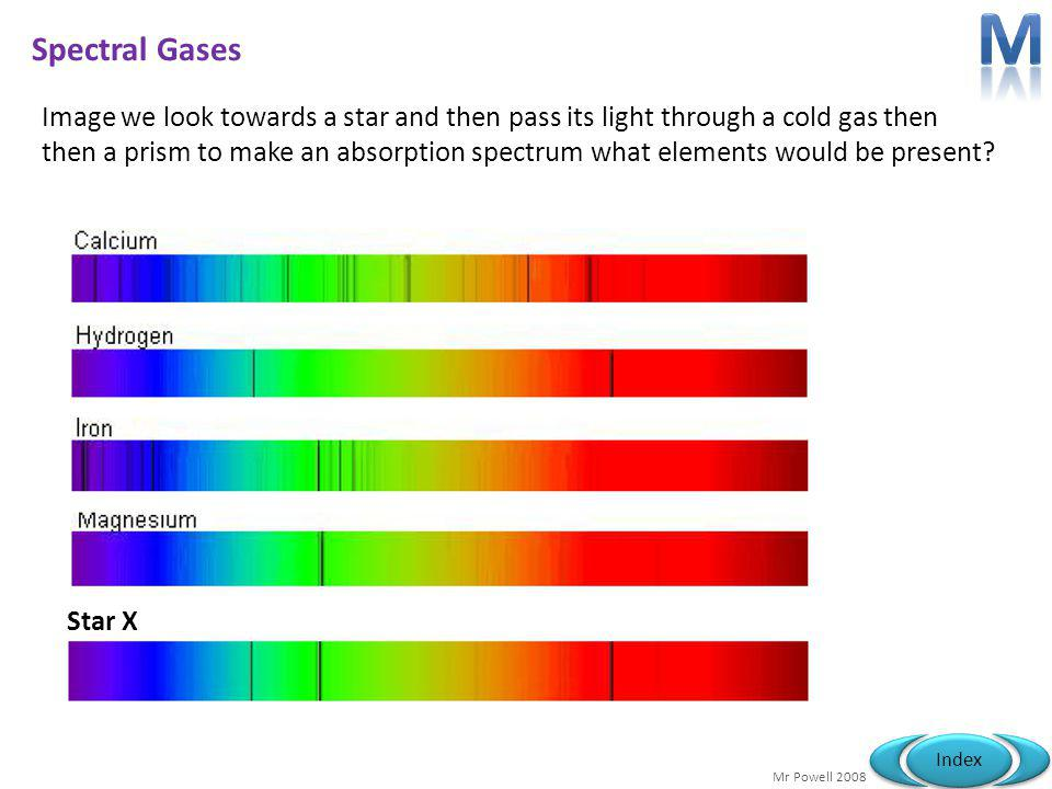 M Spectral Gases.
