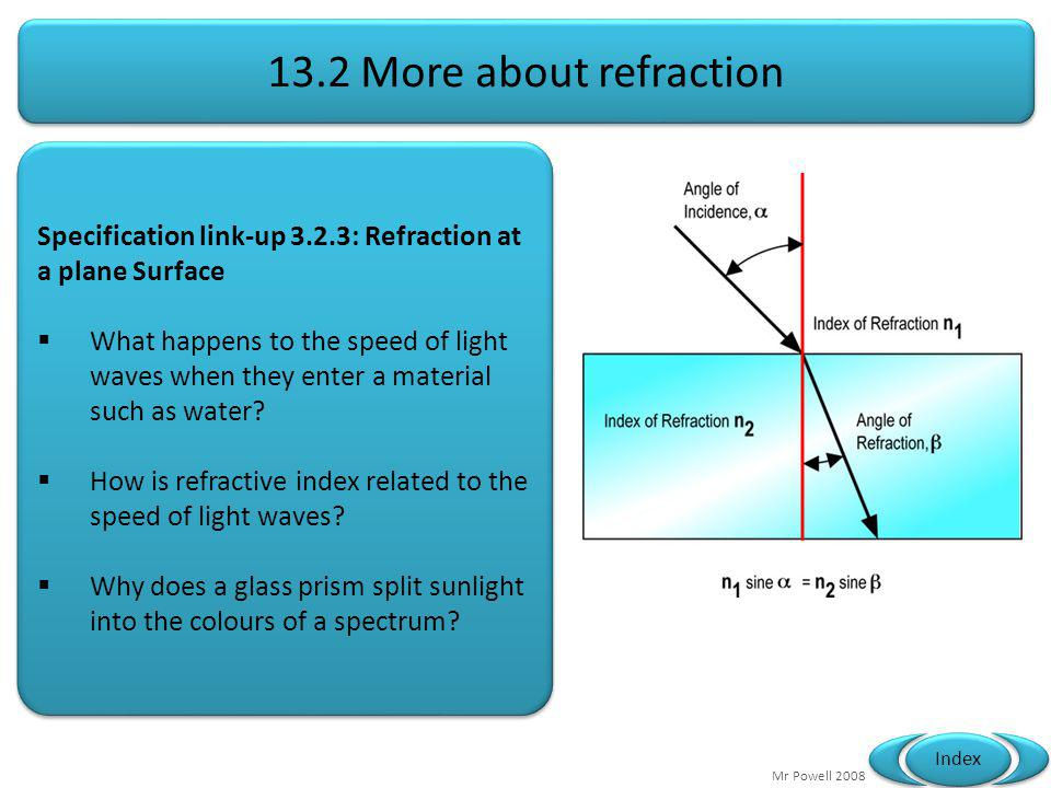 13.2 More about refraction Specification link-up 3.2.3: Refraction at a plane Surface.