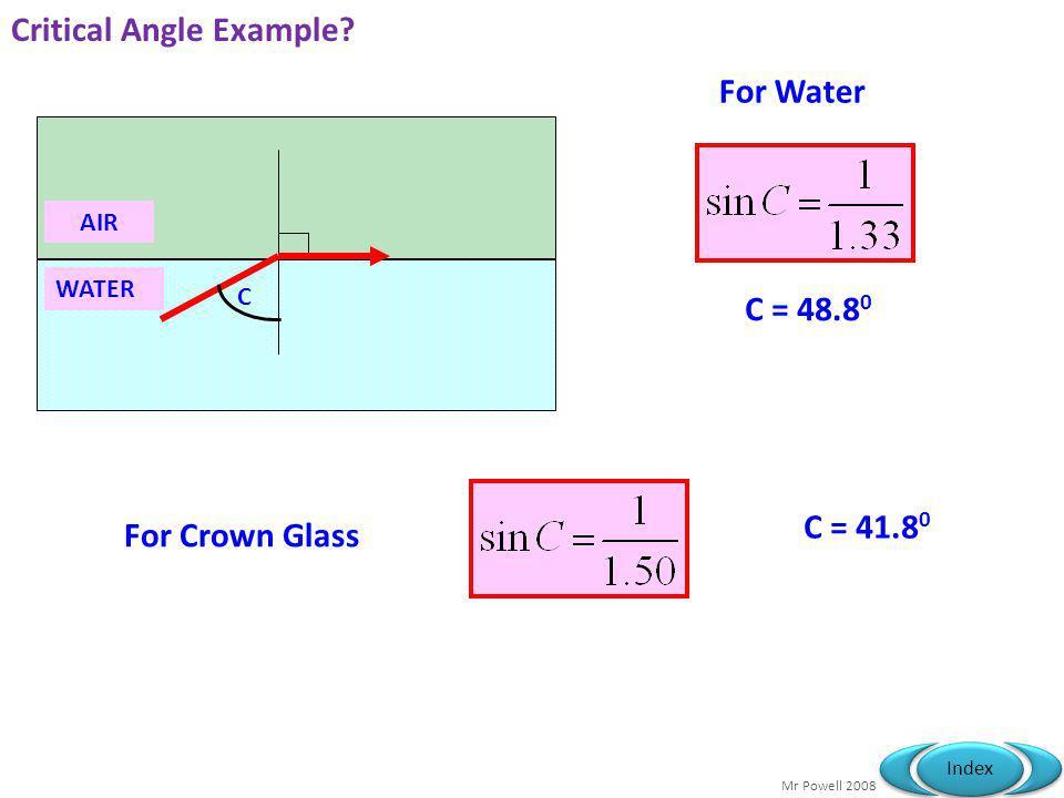 Critical Angle Example