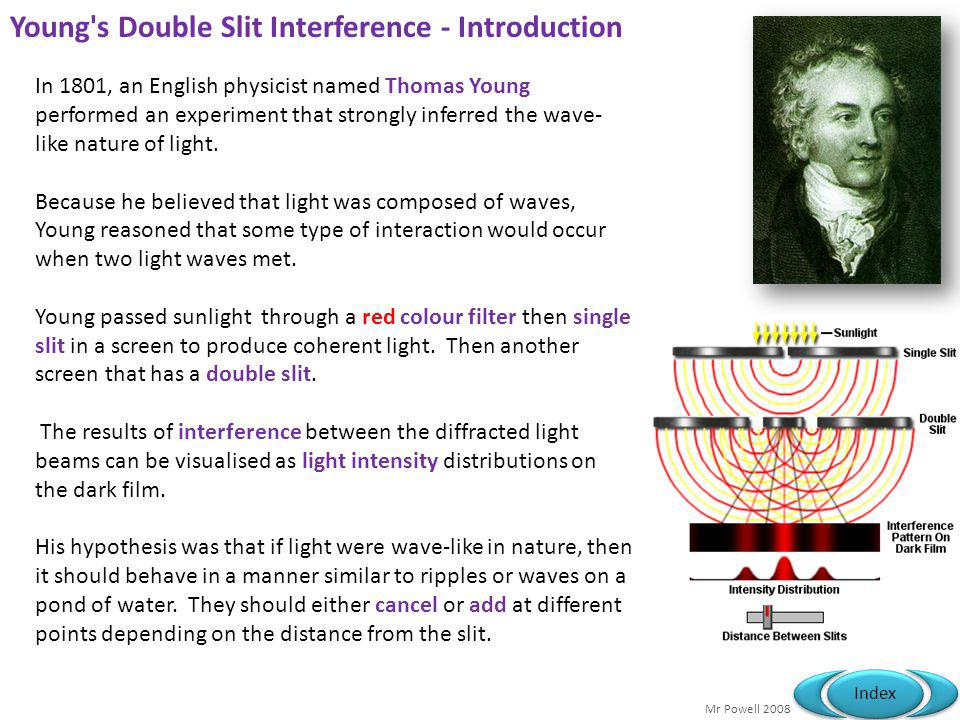 Young s Double Slit Interference - Introduction