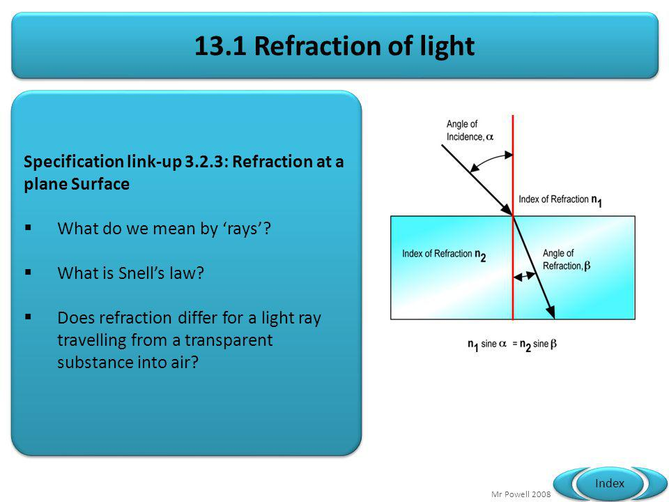 13.1 Refraction of light Specification link-up 3.2.3: Refraction at a plane Surface. What do we mean by 'rays'