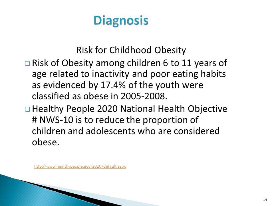 Risk for Childhood Obesity