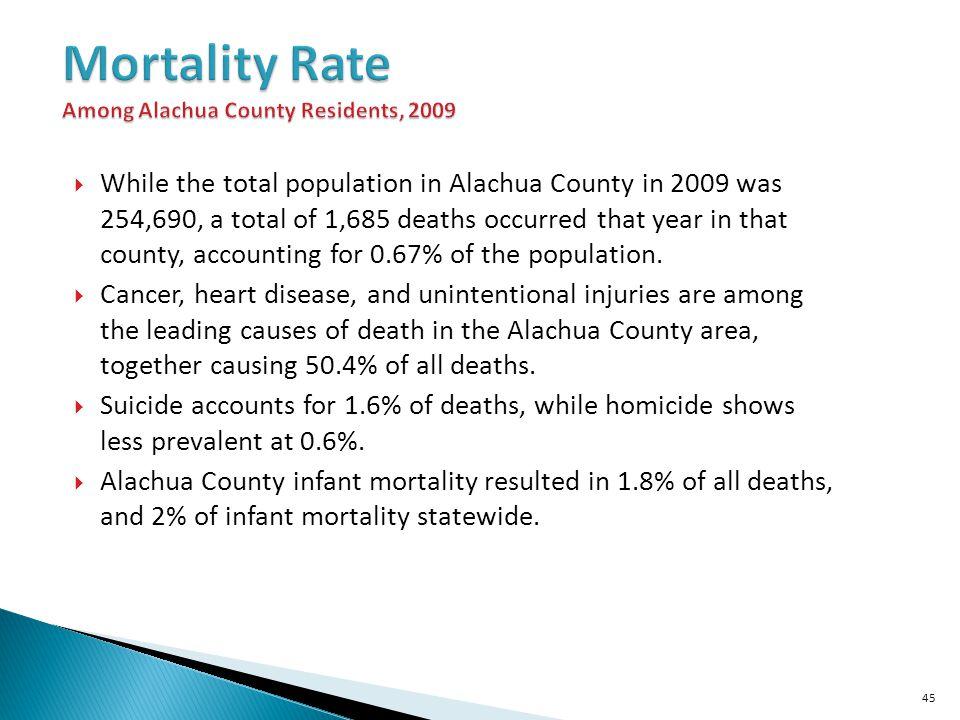 Mortality Rate Among Alachua County Residents, 2009
