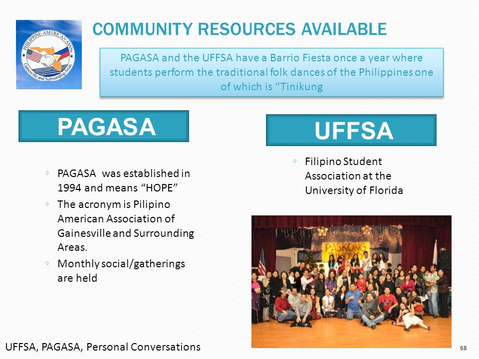 Community resources available
