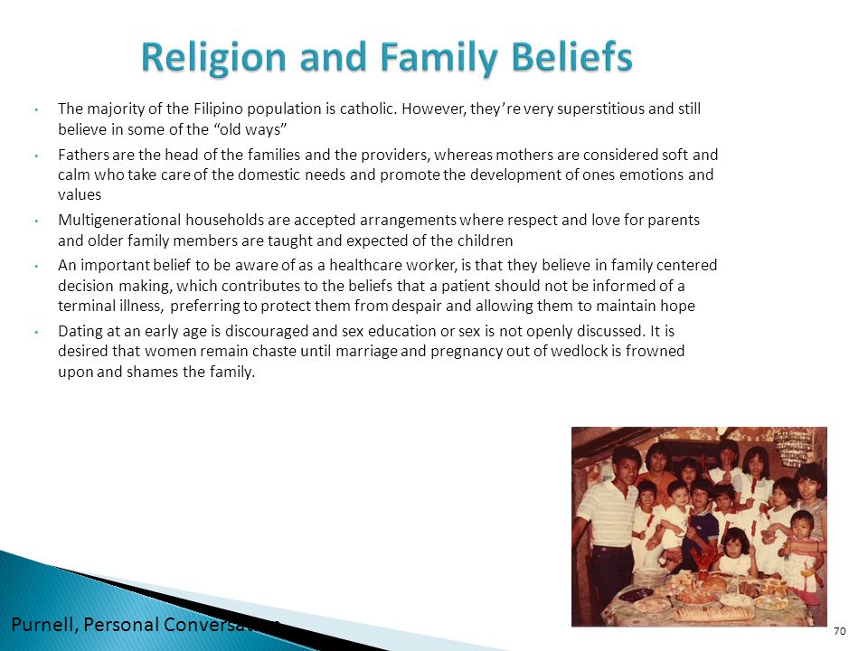 Religion and Family Beliefs