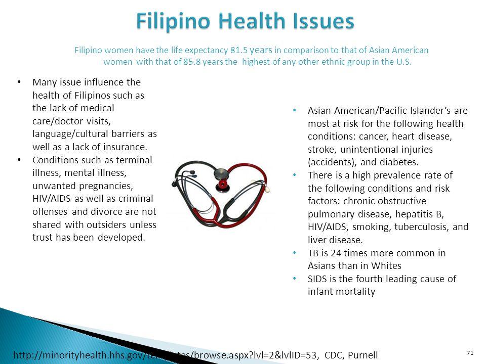 Filipino Health Issues
