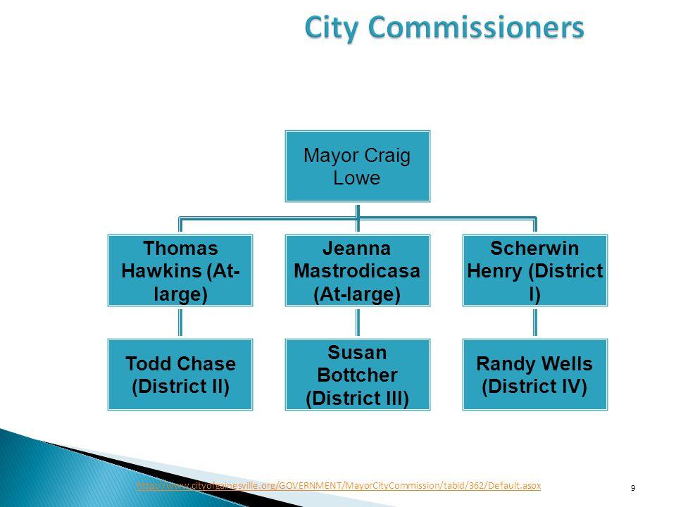 City Commissioners Mayor Craig Lowe. Thomas Hawkins (At-large) Todd Chase (District II) Jeanna Mastrodicasa (At-large)