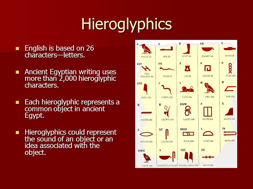 Hieroglyphics English is based on 26 characters—letters.