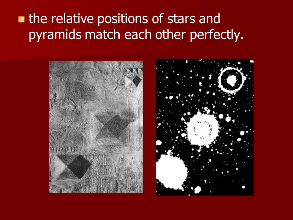 the relative positions of stars and pyramids match each other perfectly.