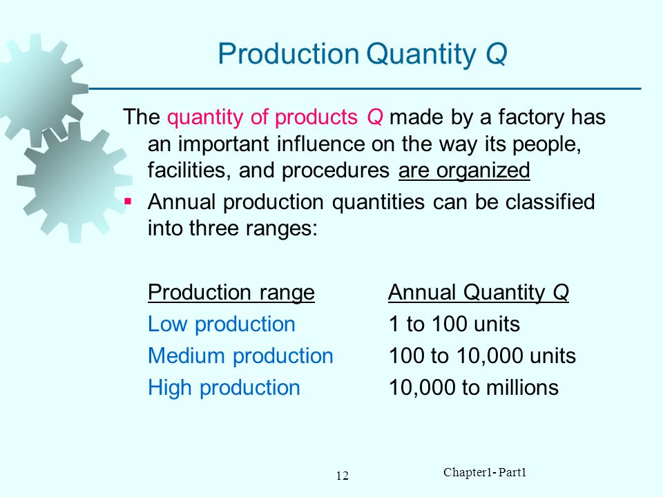 Production Quantity Q