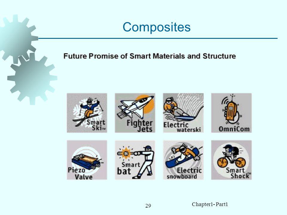 Composites Chapter1- Part1