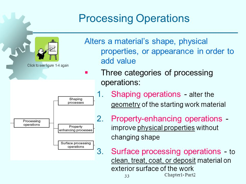 Processing Operations