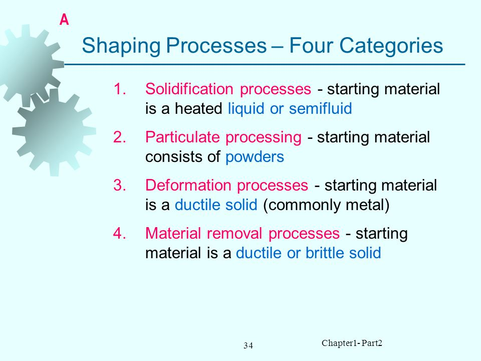 Shaping Processes – Four Categories