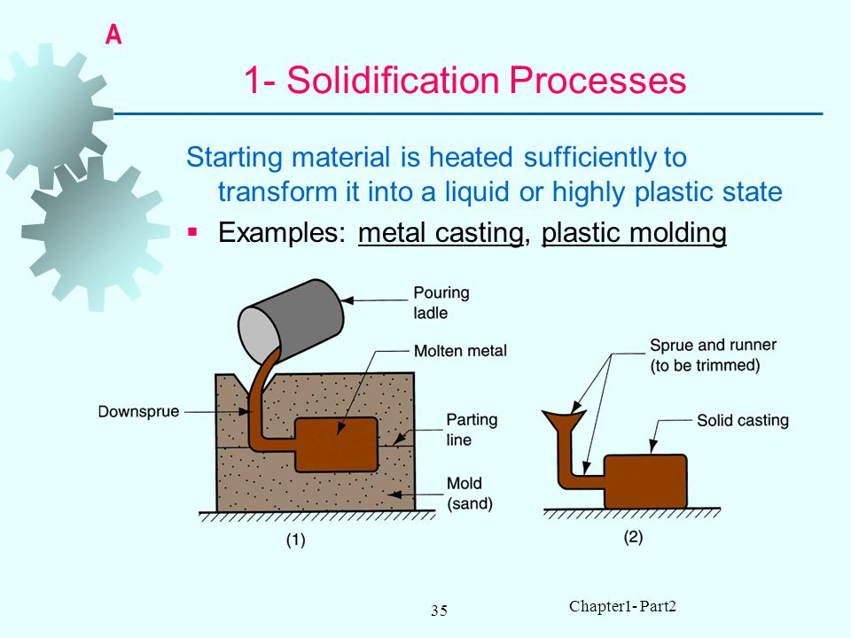 1- Solidification Processes