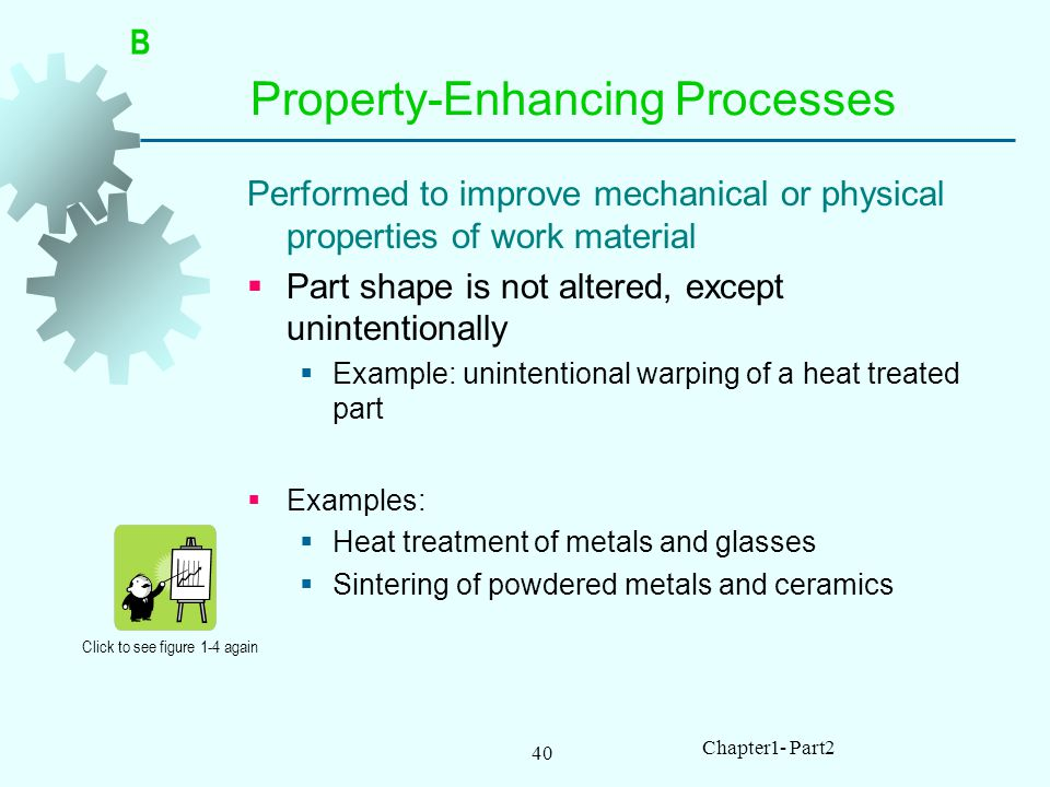 Property‑Enhancing Processes