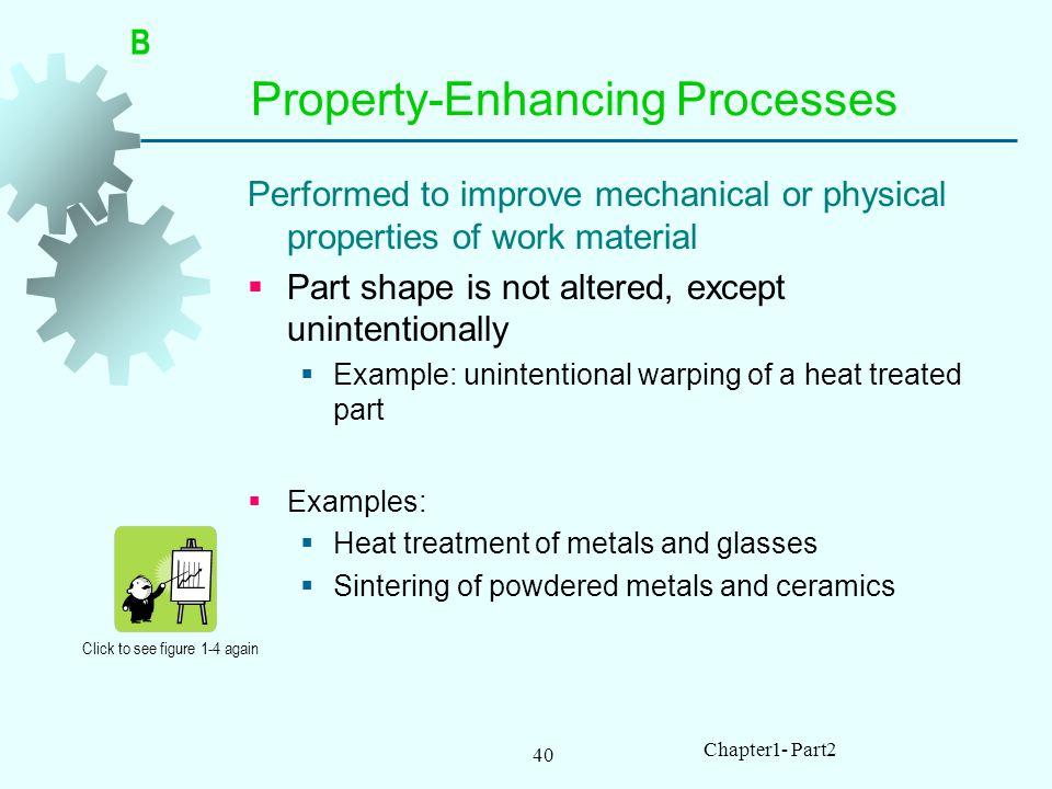 Property‑Enhancing Processes