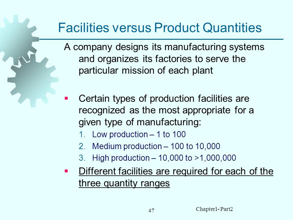 Facilities versus Product Quantities