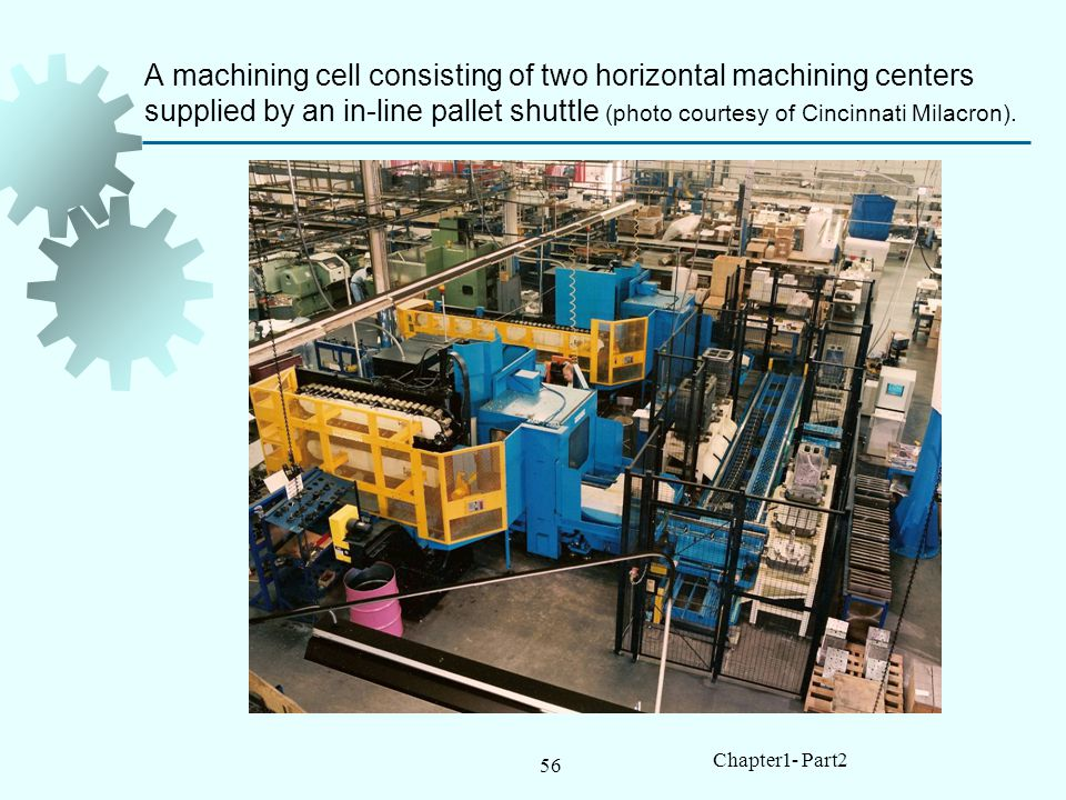 A machining cell consisting of two horizontal machining centers supplied by an in-line pallet shuttle (photo courtesy of Cincinnati Milacron).