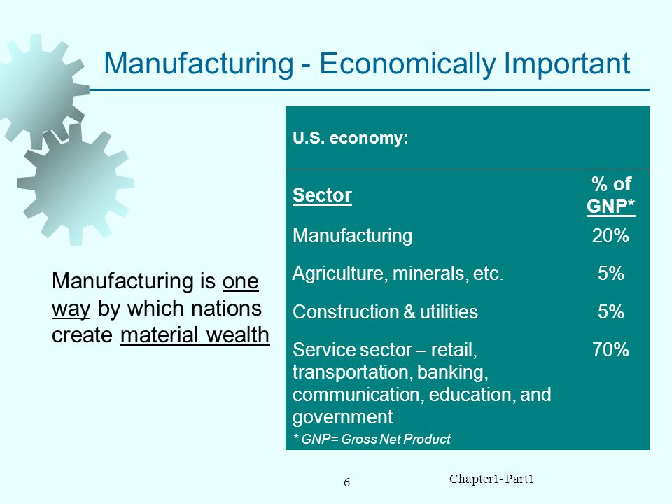 Manufacturing - Economically Important