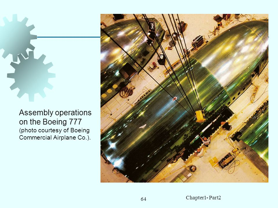 Assembly operations on the Boeing 777 (photo courtesy of Boeing Commercial Airplane Co.).