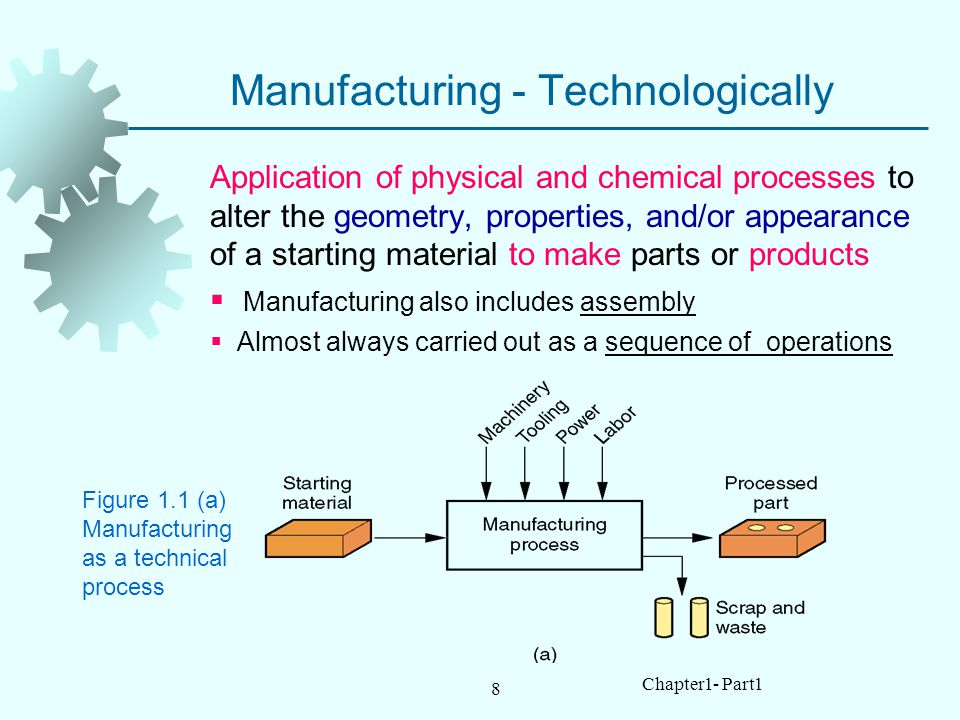Manufacturing - Technologically