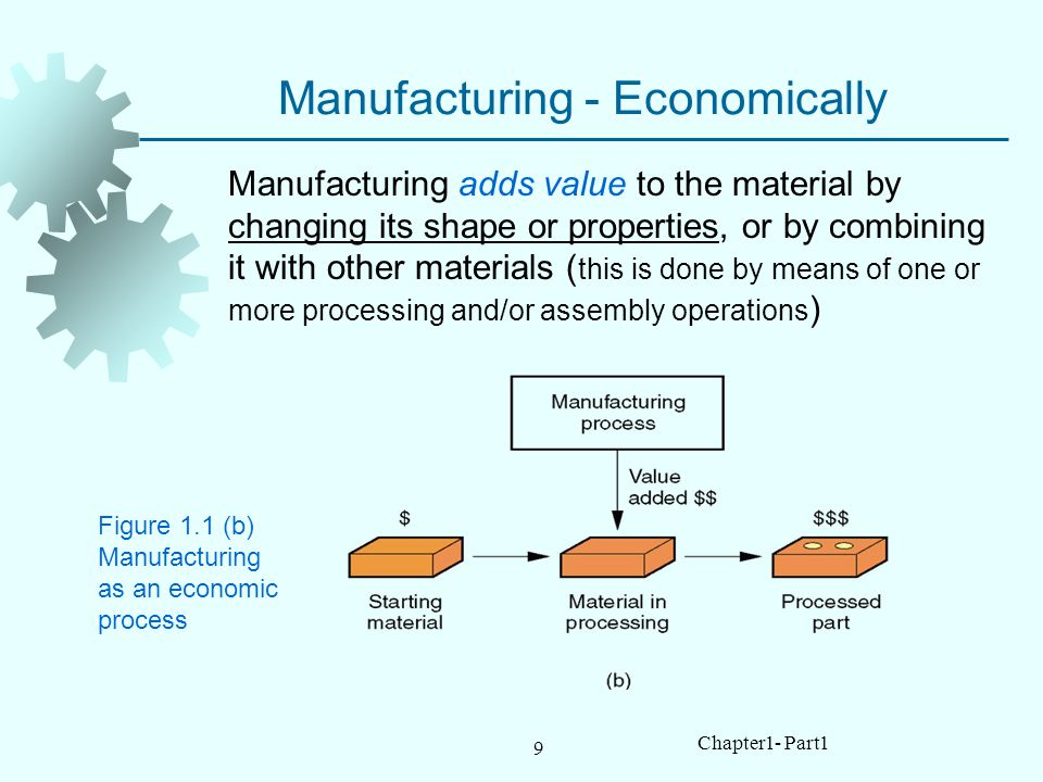 Manufacturing - Economically
