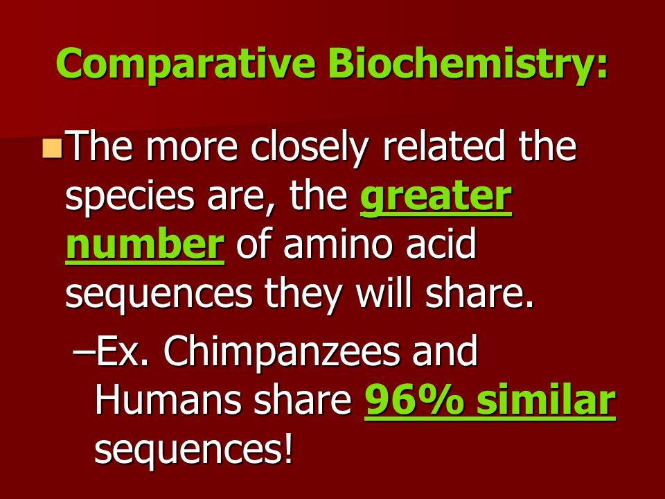 Comparative Biochemistry: