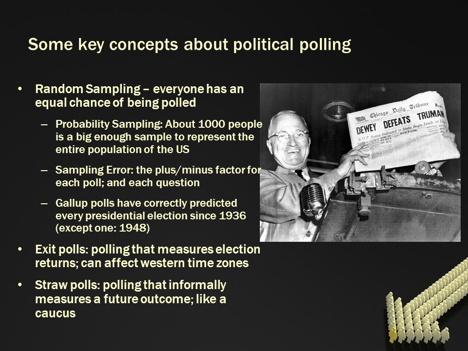 Some key concepts about political polling