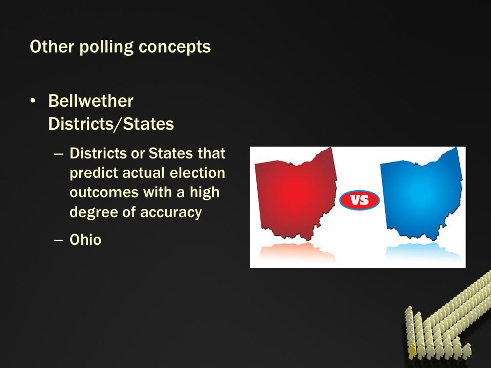 Other polling concepts