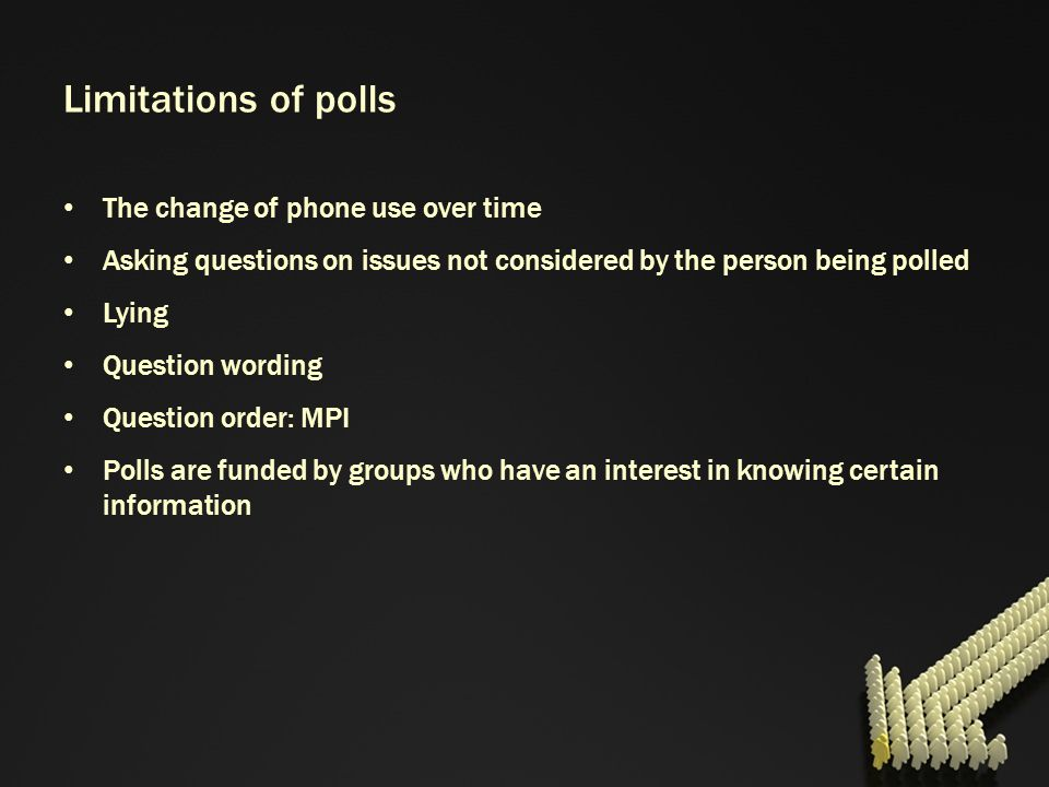 Limitations of polls The change of phone use over time