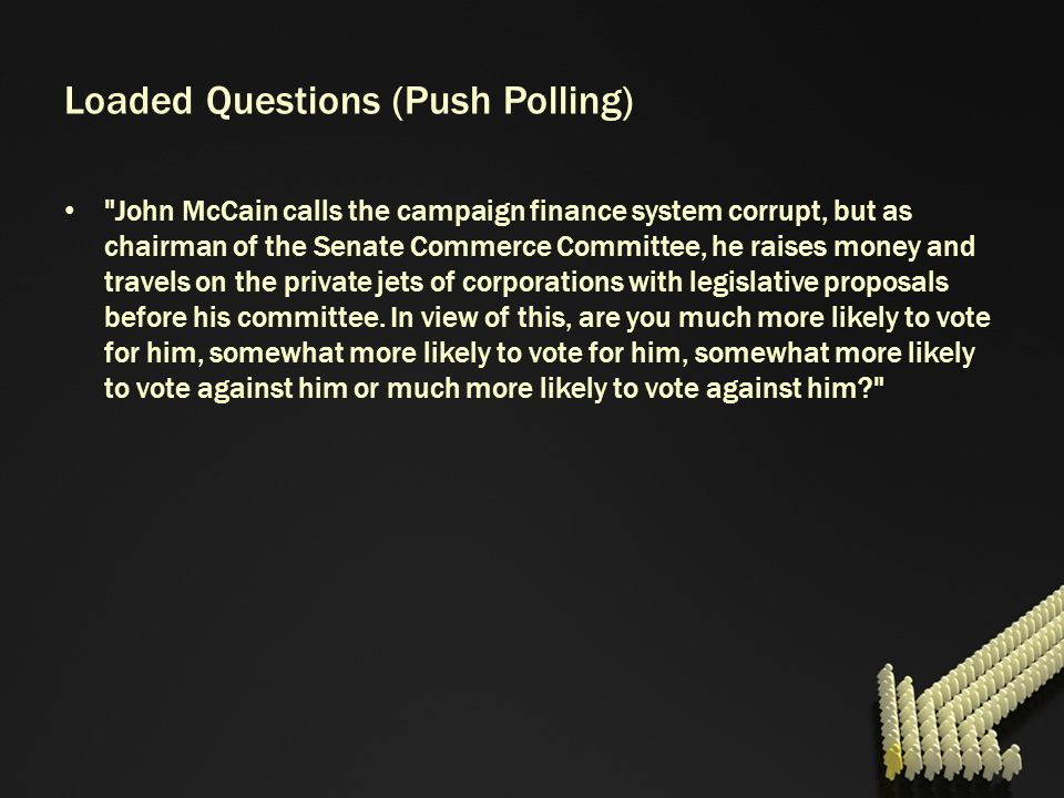 Loaded Questions (Push Polling)