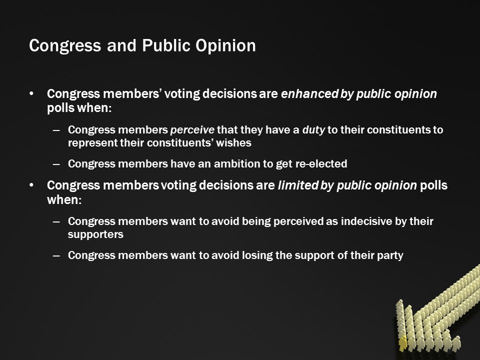 Congress and Public Opinion