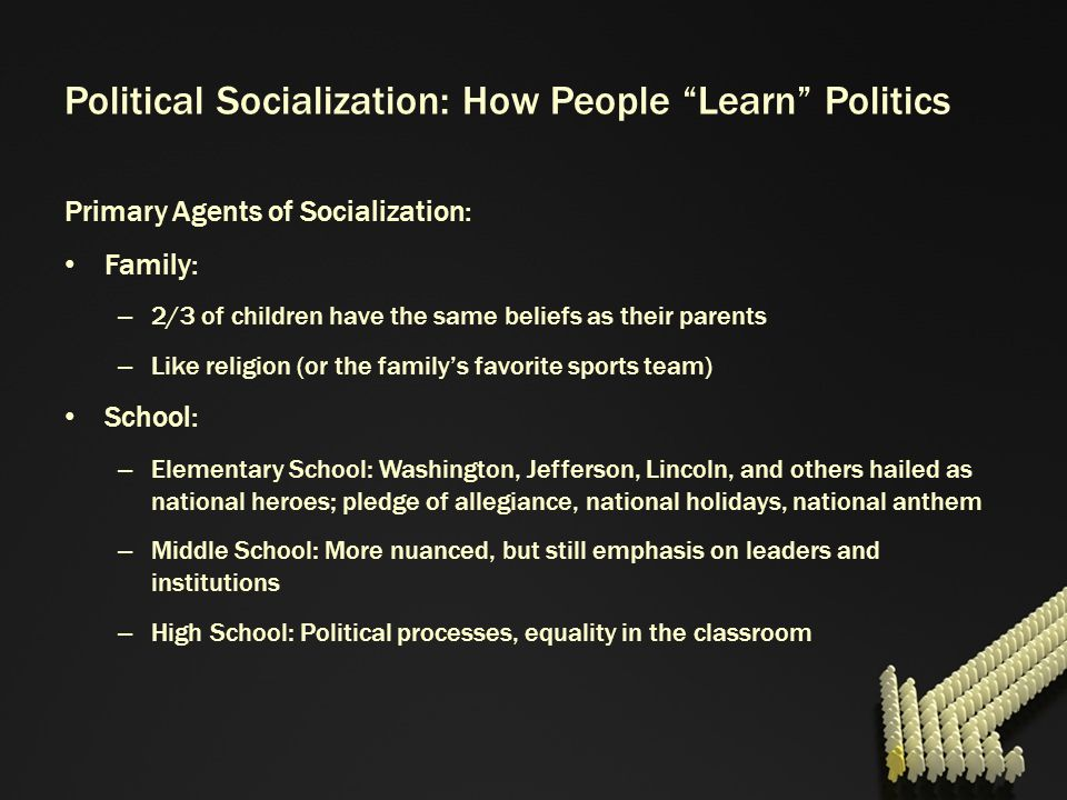 Political Socialization: How People Learn Politics