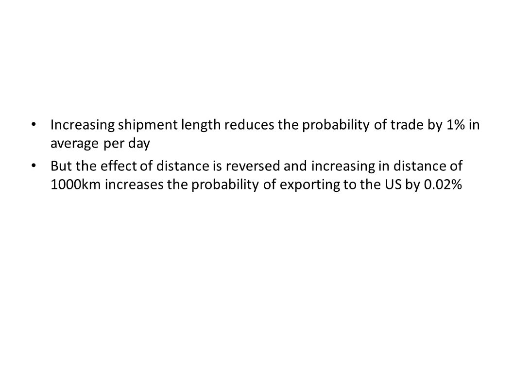 Increasing shipment length reduces the probability of trade by 1% in average per day