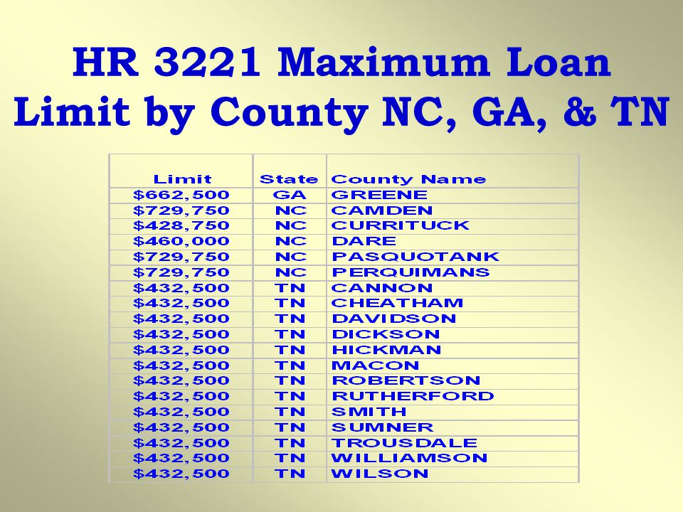 HR 3221 Maximum Loan Limit by County NC, GA, & TN