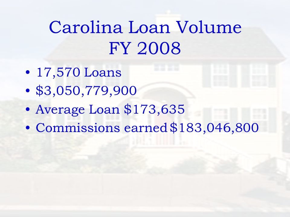 Carolina Loan Volume FY 2008