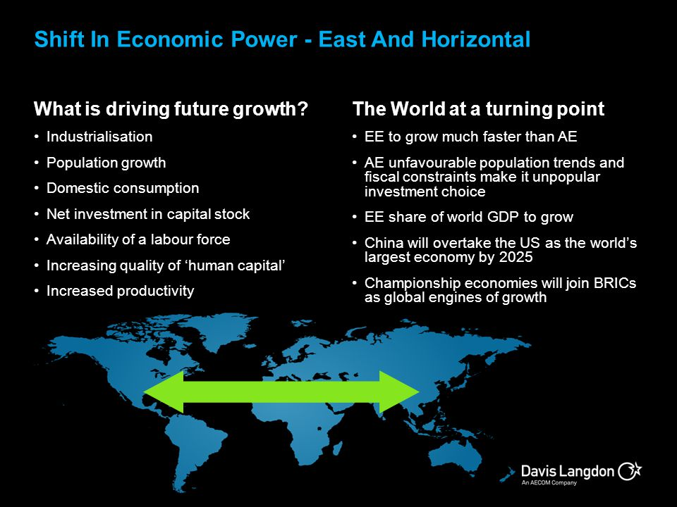 Shift In Economic Power - East And Horizontal