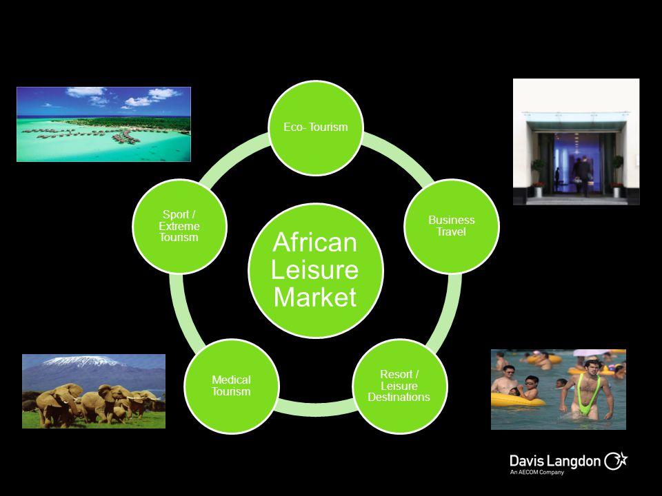 African Leisure Market Eco- Tourism Business Travel