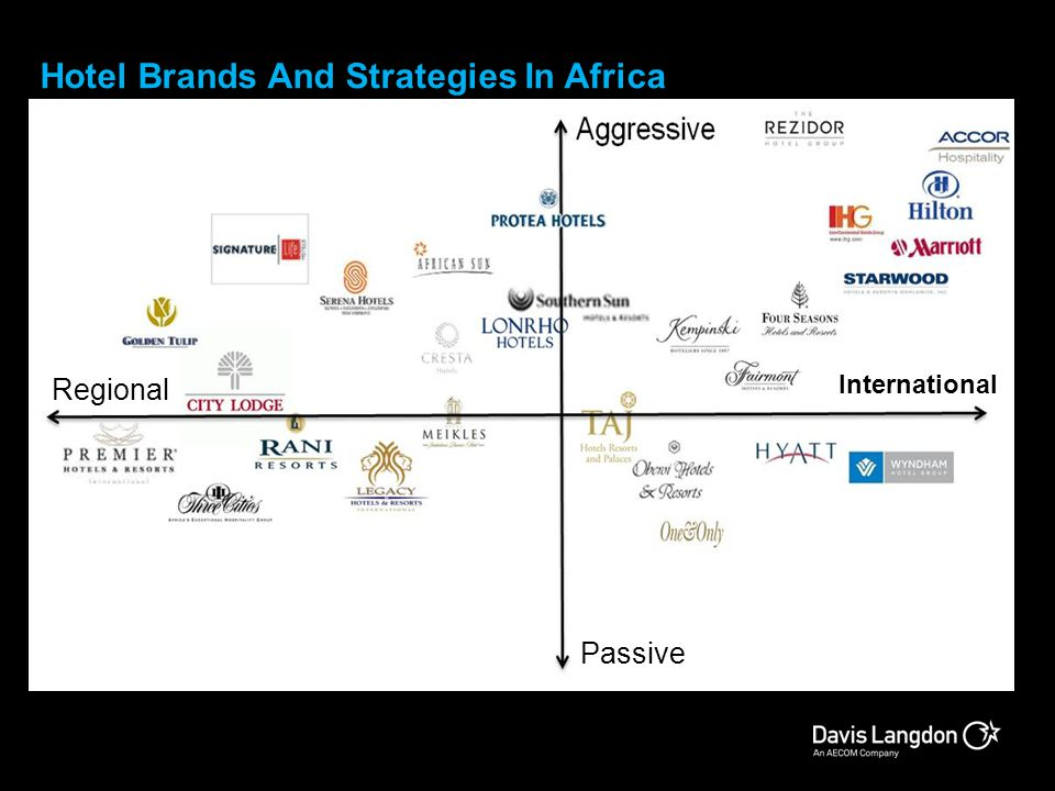 Hotel Brands And Strategies In Africa