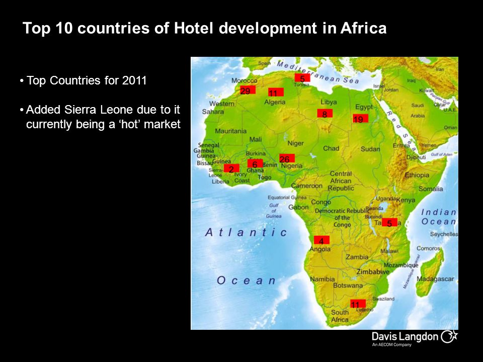 Top 10 countries of Hotel development in Africa