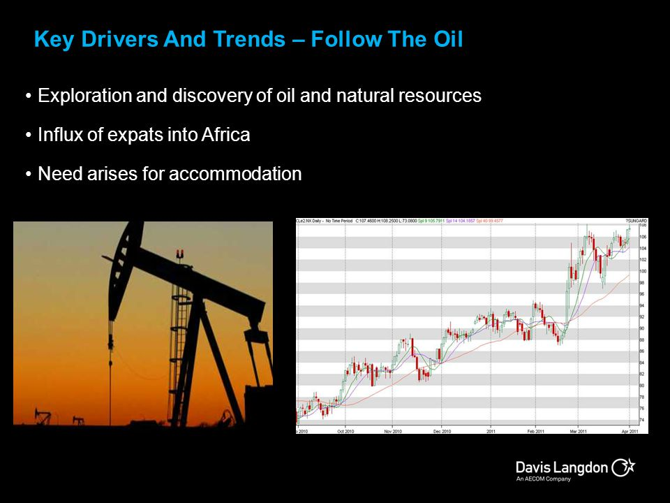 Key Drivers And Trends – Follow The Oil