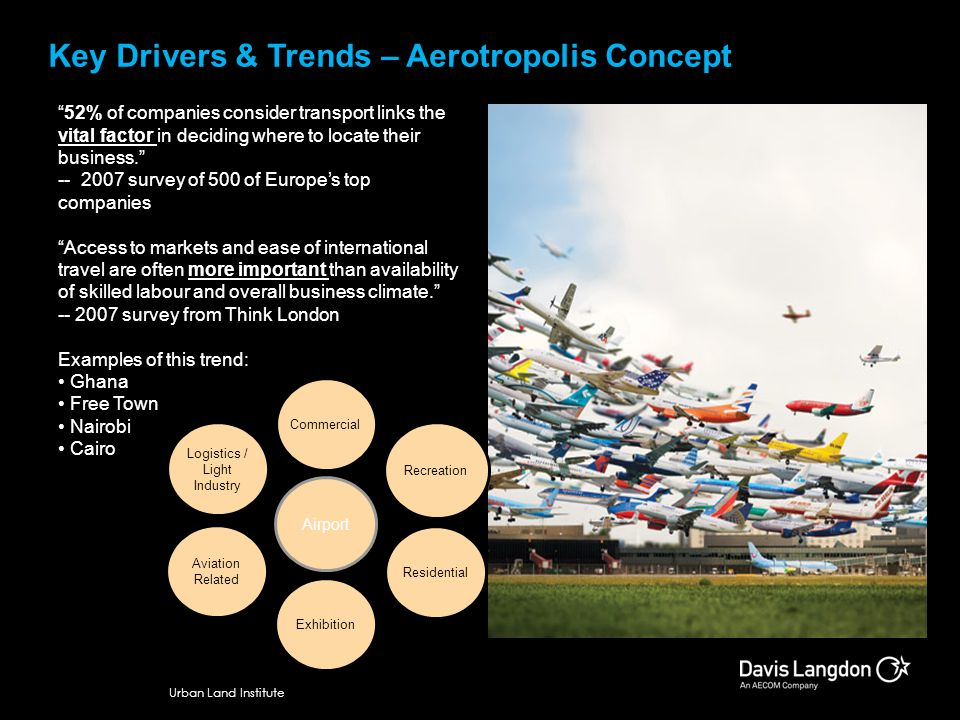 Key Drivers & Trends – Aerotropolis Concept
