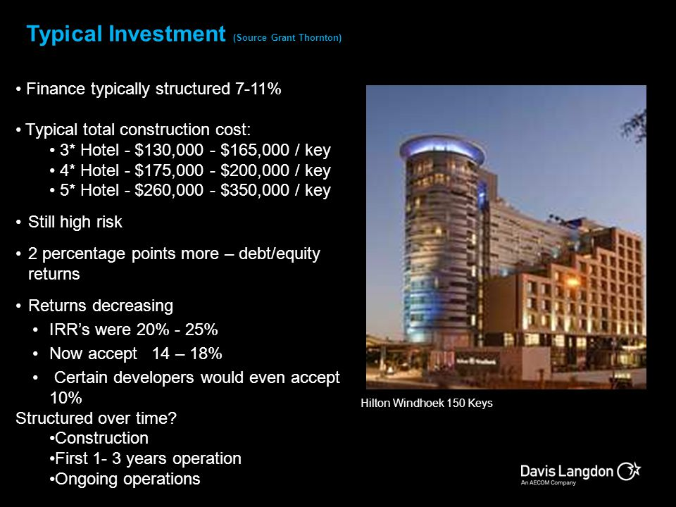 Typical Investment (Source Grant Thornton)