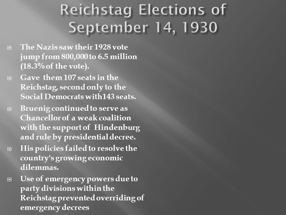 Reichstag Elections of September 14, 1930